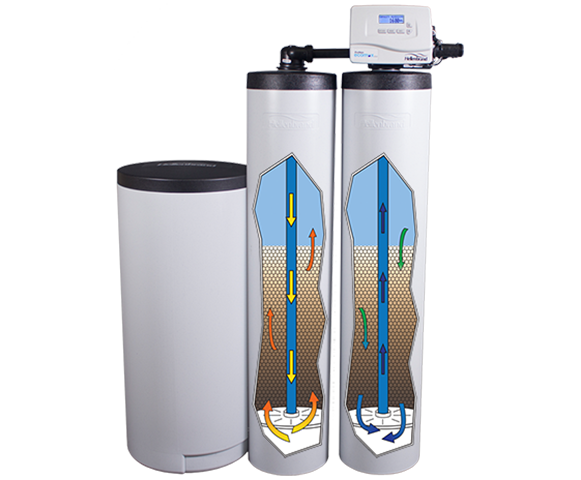 duo water softener
